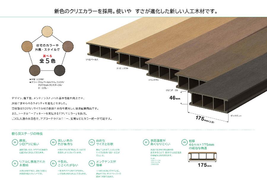 人工木のページ