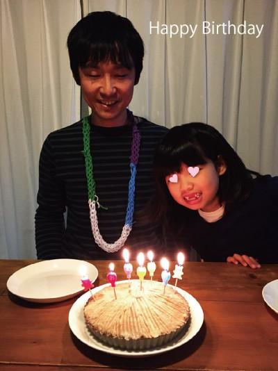 3.自分の誕生日